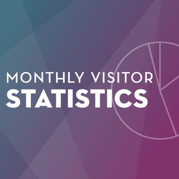 Monthly Visitor Statistics - Washington, DC
